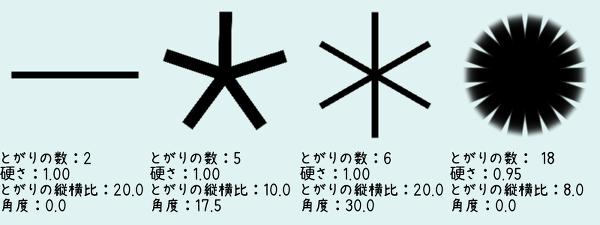 ブラシエディターから作成した形状■のブラシ