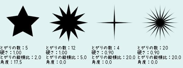 ブラシエディターから作成した形状◆のブラシ