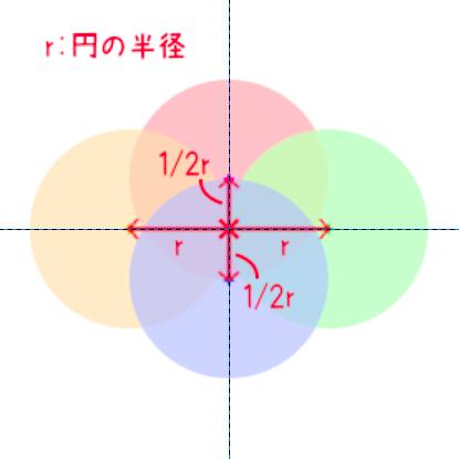 青海波の描き方:配置図詳細